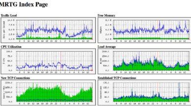Photo of Las mejores alternativas de MRTG para mejorar el monitoreo de su red en 2020