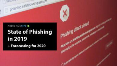 Photo of Estadísticas y tendencias de phishing en 2020 [pronóstico para 2020]